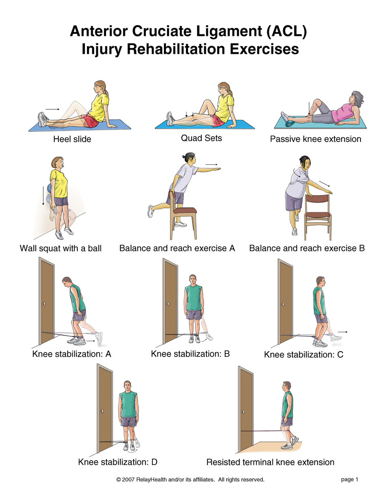 Anterior Cruciate Ligament (ACL) Injury Rehabilitation Exercises